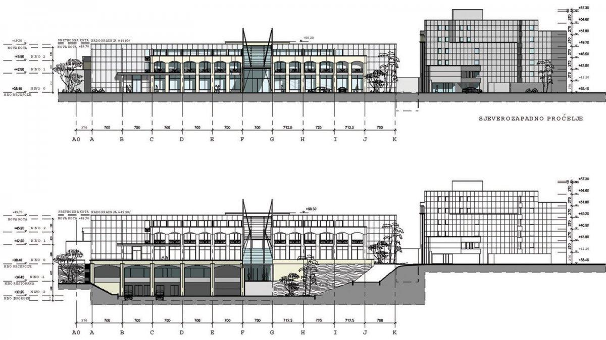Stile e prattica spa projects libertas hotel for Design hotel dubrovnik
